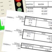 OLTRE IL CONTROLLO QUALITA': COSA CI DICONO LE STATISTICHE DI SELEZIONE