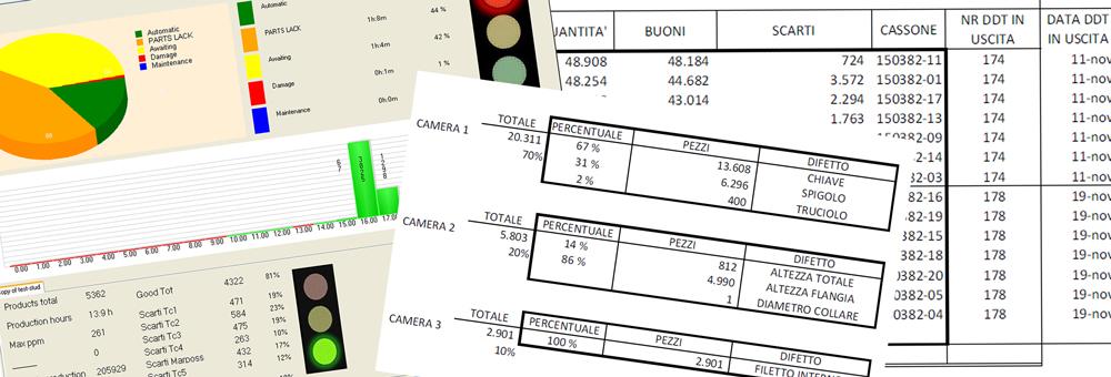 statistiche controllo difetti fasteners